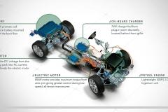 Range-Rover-Sport-PHEV-1