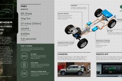 2021-Land-Rover-Defender-Infographics-1
