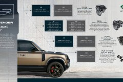 2021-Land-Rover-Defender-Infographics-3
