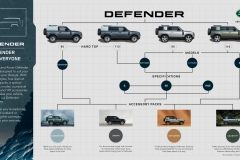 2021-Land-Rover-Defender-Infographics-5