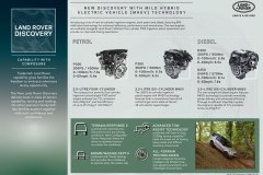 2021-Land-Rover-Discovery-Infographics-1