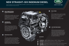 2021-Range-Rover-Engines-1