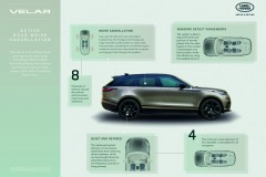 RR_Velar_21MY_Infographic_Active_Road_Noise_Cancellation_v2_230920