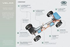 RR_Velar_21MY_Infographic_PHEV_Powertrain_230920