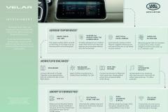 RR_Velar_21MY_Infographic_Pivi_Infotainment_v2_230920
