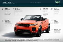 2016-Range-Rover-Evoque-Convertible-1