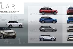 Range-Rover-Velar-Bloodline